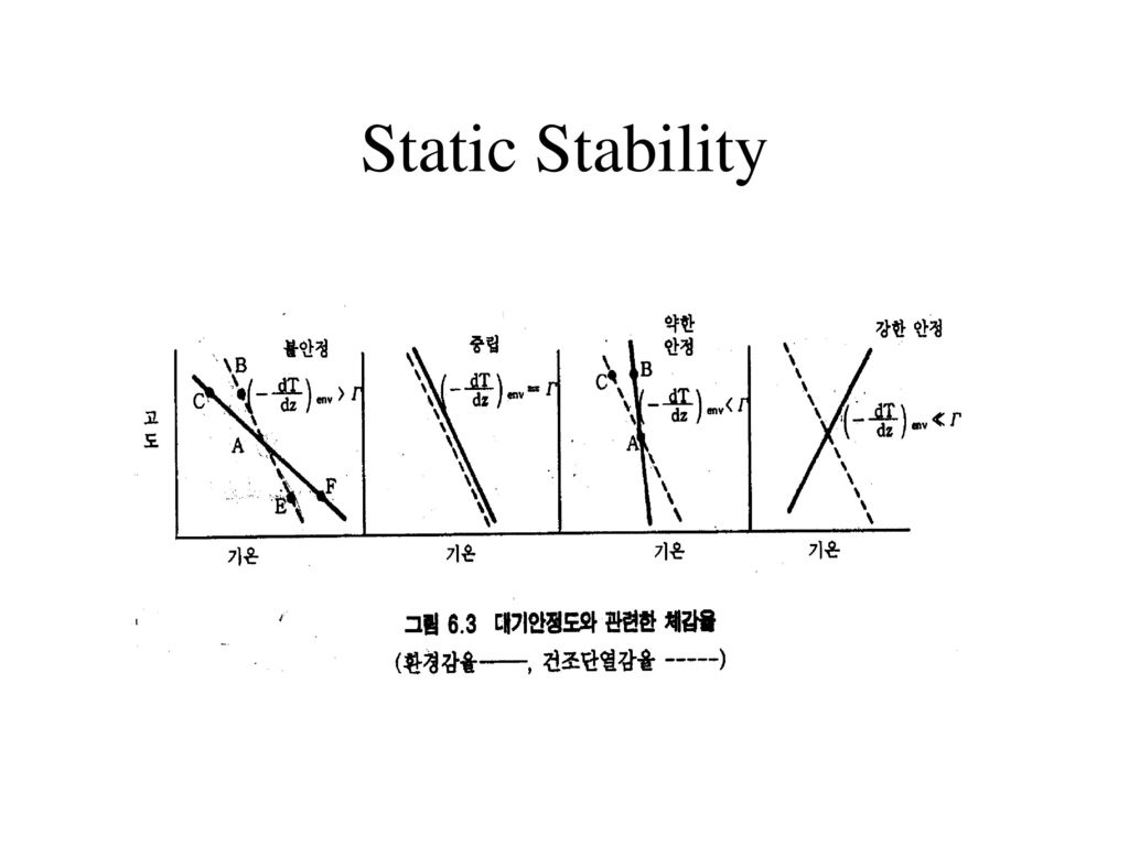 static stability Iso 7176-1:2014 - wheelchairs -- part 1: determination of static                 wwwisoorg/standard/56817html.