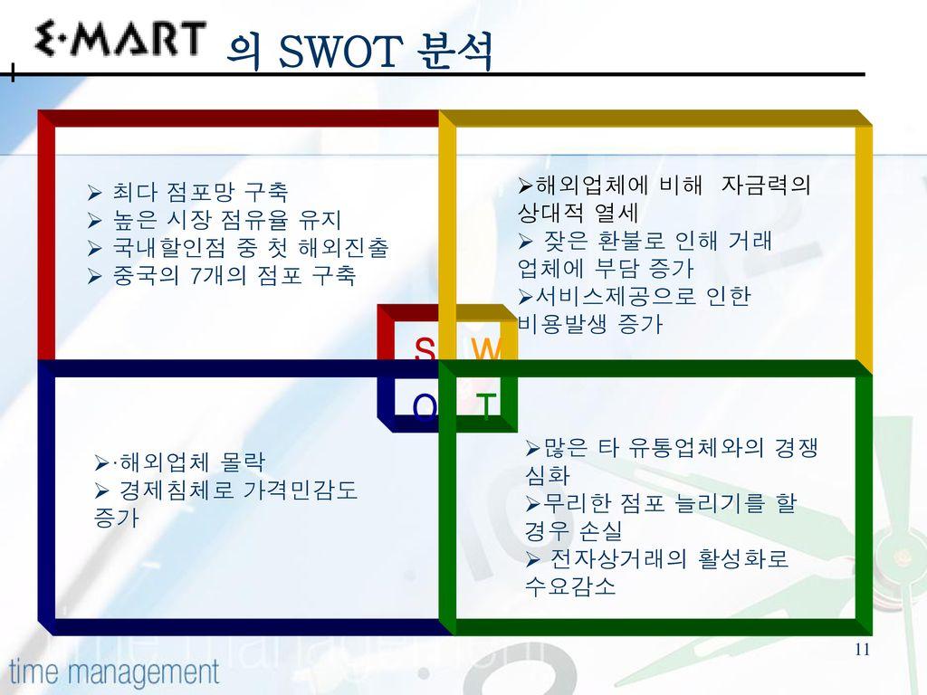 의 SWOT 분석 S W O T 해외업체에 비해 자금력의 상대적 열세 최다 점포망 구축 높은 시장 점유율 유지