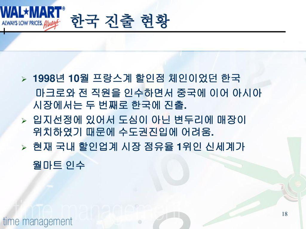 한국 진출 현황 1998년 10월 프랑스계 할인점 체인이었던 한국
