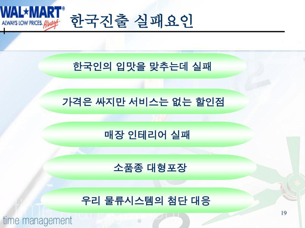 한국진출 실패요인 한국인의 입맛을 맞추는데 실패 가격은 싸지만 서비스는 없는 할인점 매장 인테리어 실패 소품종 대형포장