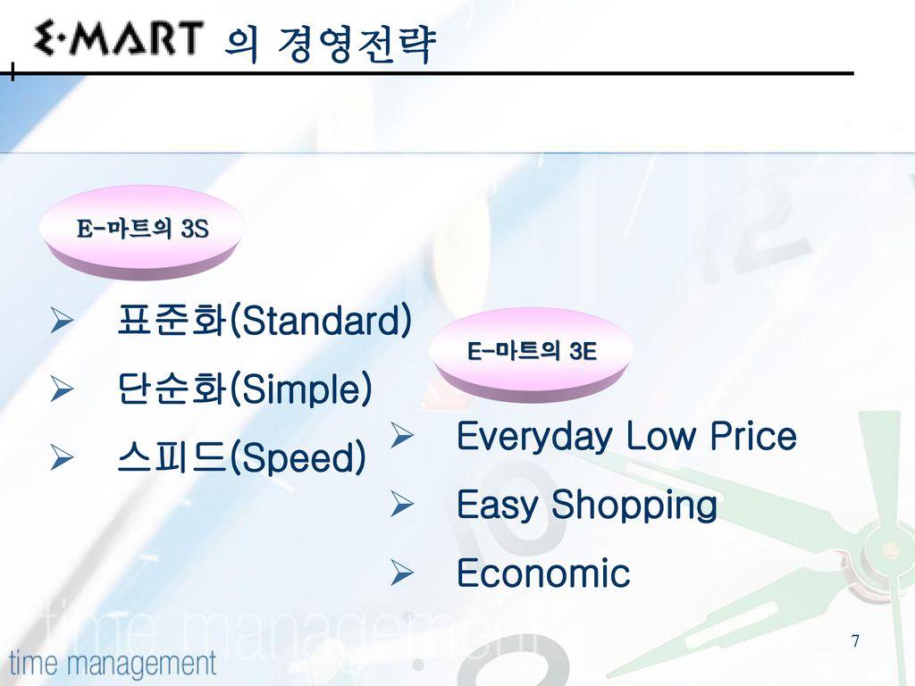 의 경영전략 표준화(Standard) 단순화(Simple) 스피드(Speed) Everyday Low Price