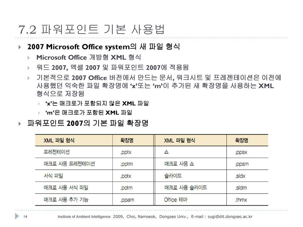 7.2 파워포인트 기본 사용법 2007 Microsoft Office system의 새 파일 형식