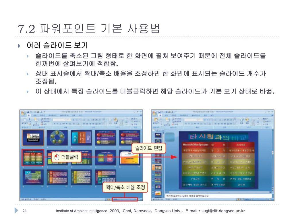 7.2 파워포인트 기본 사용법 여러 슬라이드 보기. 슬라이드를 축소된 그림 형태로 한 화면에 펼쳐 보여주기 때문에 전체 슬라이드를 한꺼번에 살펴보기에 적합함. 상태 표시줄에서 확대/축소 배율을 조정하면 한 화면에 표시되는 슬라이드 개수가 조정됨.