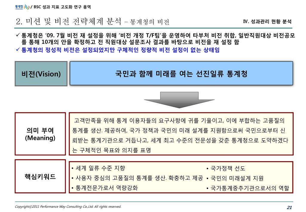 2. 미션 및 비전 전략체계 분석 – 통계청의 비전 비전(Vision) 국민과 함께 미래를 여는 선진일류 통계청 의미 부여