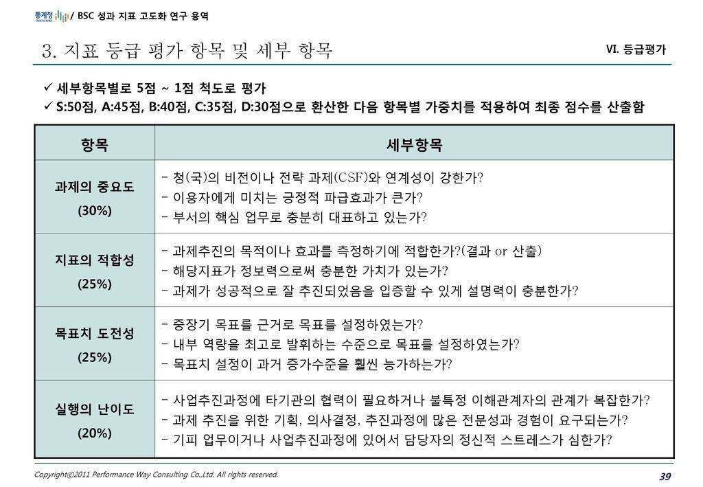 3. 지표 등급 평가 항목 및 세부 항목 항목 세부항목 - 청(국)의 비전이나 전략 과제(CSF)와 연계성이 강한가