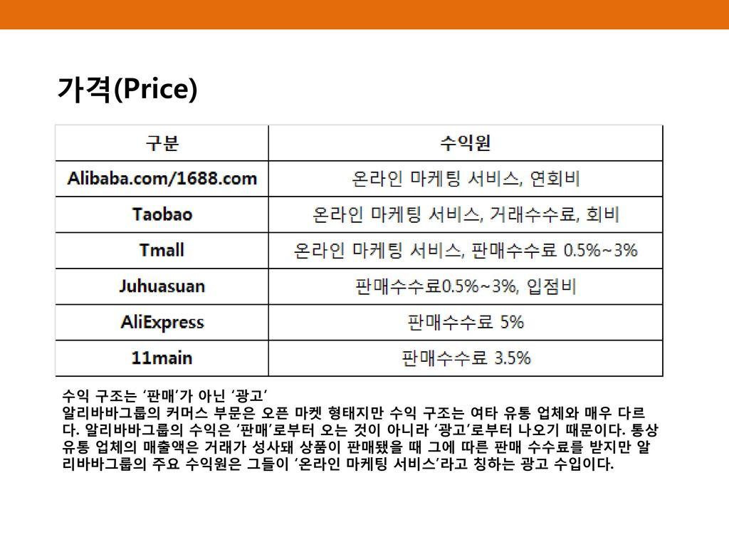 가격(Price) 수익 구조는 '판매'가 아닌 '광고'