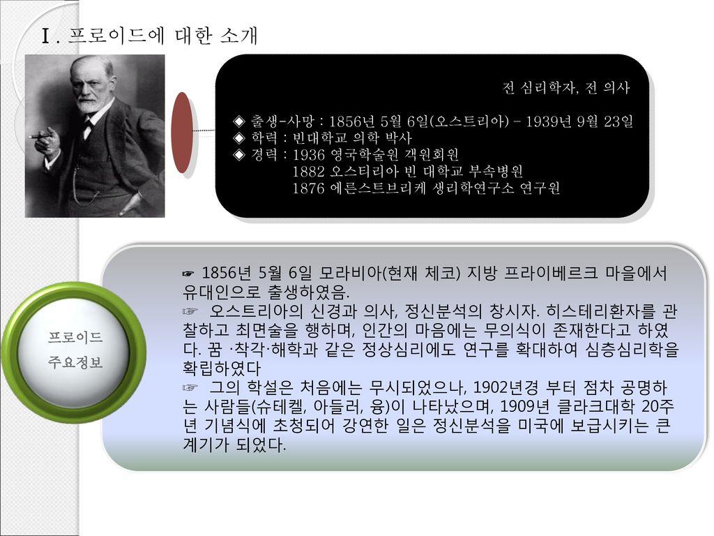 Ⅰ. 프로이드에 대한 소개 지그문트 프로이트(Sigmund Freud) 전 심리학자, 전 의사