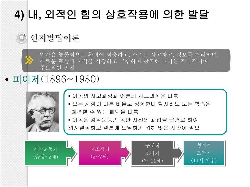 4) 내, 외적인 힘의 상호작용에 의한 발달 피아제(1896~1980) 인지발달이론
