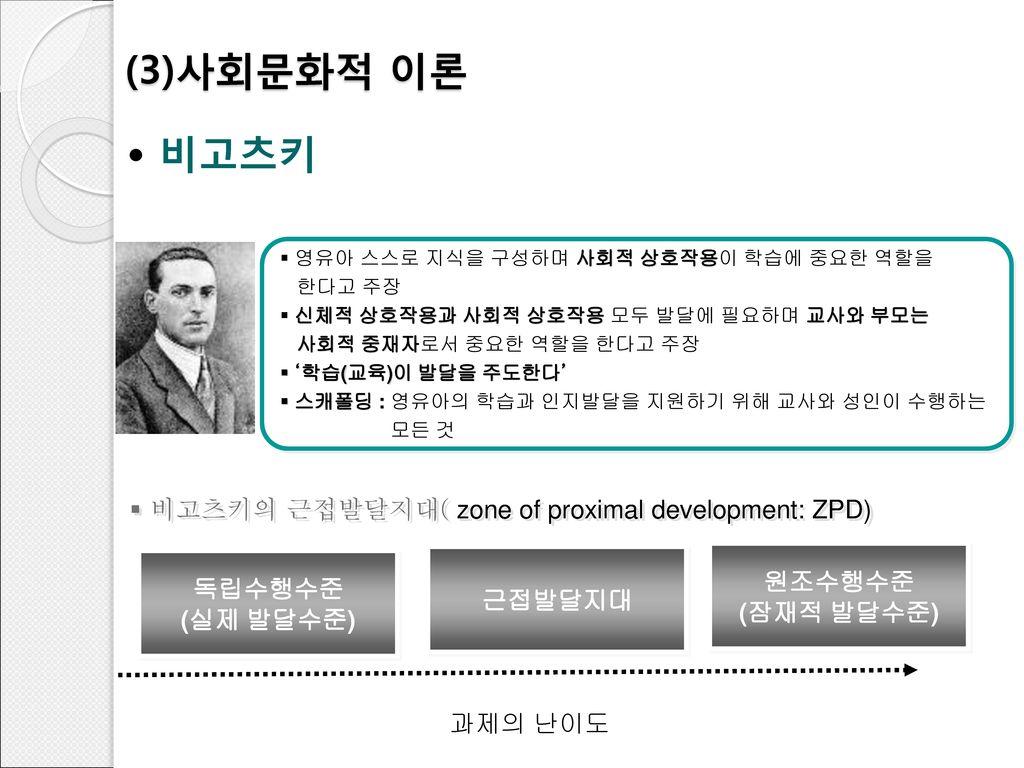 (3)사회문화적 이론 비고츠키 비고츠키의 근접발달지대( zone of proximal development: ZPD)