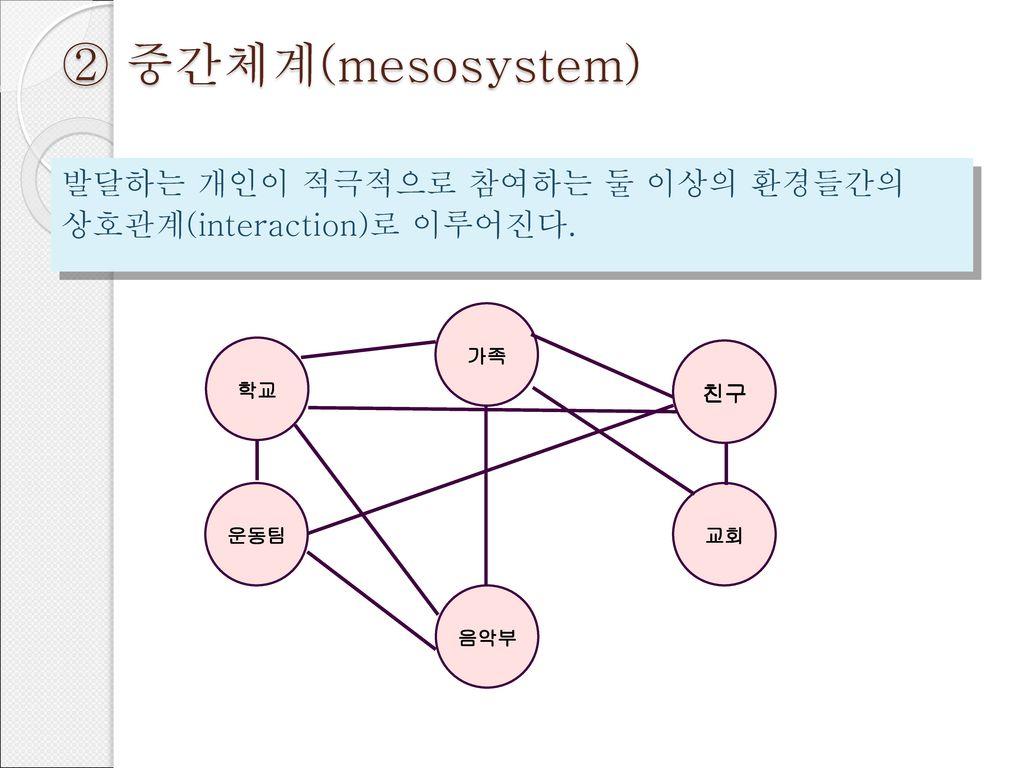② 중간체계(mesosystem) 발달하는 개인이 적극적으로 참여하는 둘 이상의 환경들간의