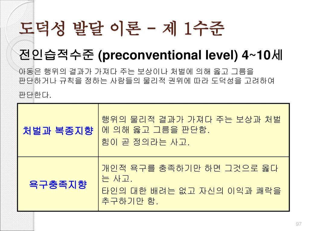 도덕성 발달 이론 - 제 1수준 전인습적수준 (preconventional level) 4~10세 처벌과 복종지향 욕구충족지향