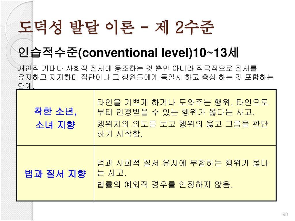 도덕성 발달 이론 - 제 2수준 인습적수준(conventional level)10~13세 착한 소년, 소녀 지향