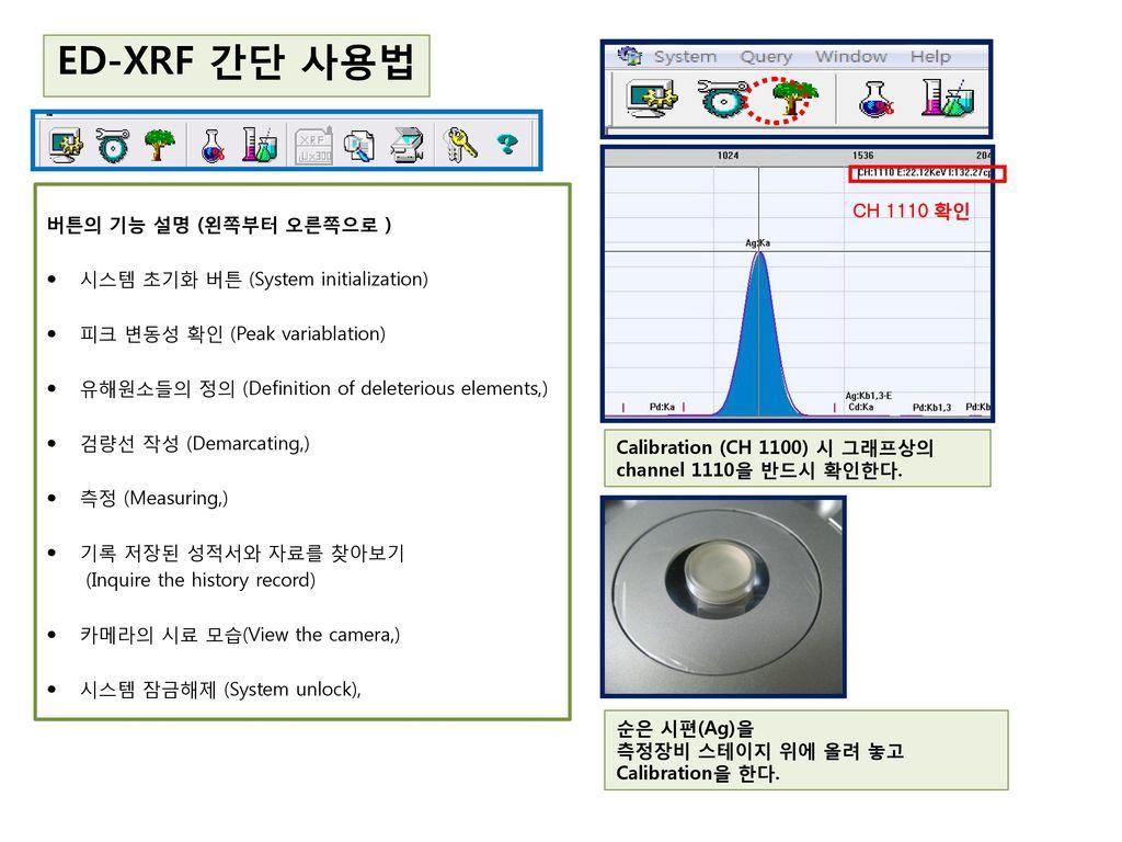 ED-XRF 간단 사용법 버튼의 기능 설명 (왼쪽부터 오른쪽으로 )