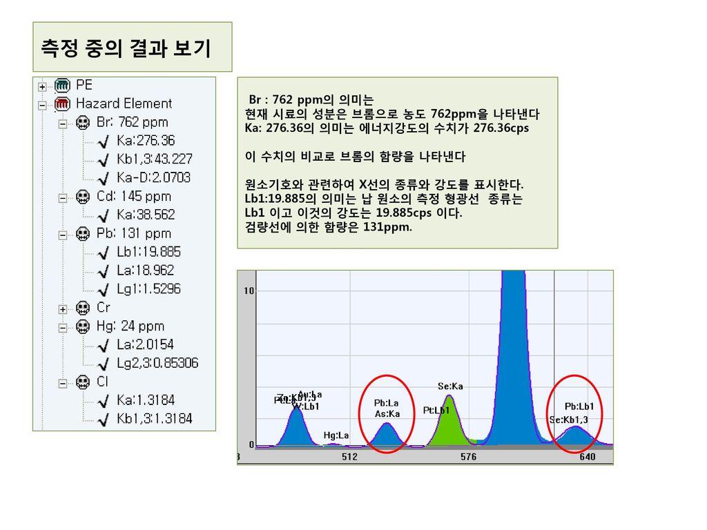 측정 중의 결과 보기 Br : 762 ppm의 의미는 현재 시료의 성분은 브롬으로 농도 762ppm을 나타낸다