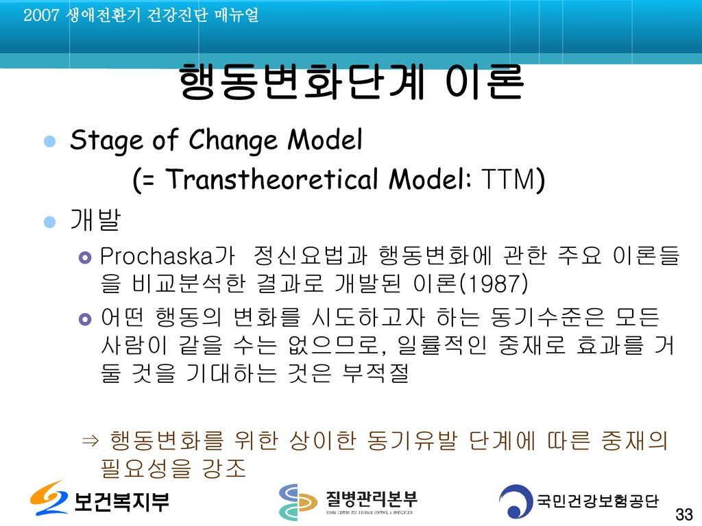 행동변화단계 이론 Stage of Change Model (= Transtheoretical Model: TTM) 개발