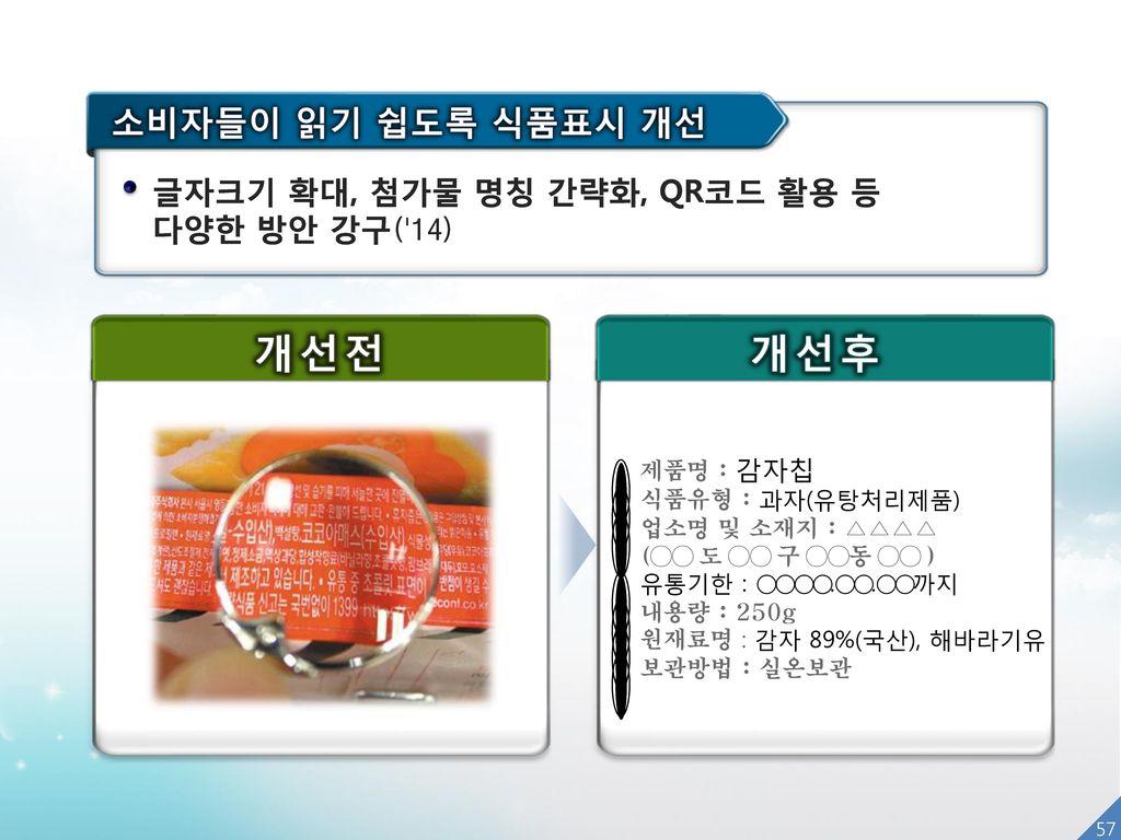 개선전 개선후 소비자들이 읽기 쉽도록 식품표시 개선