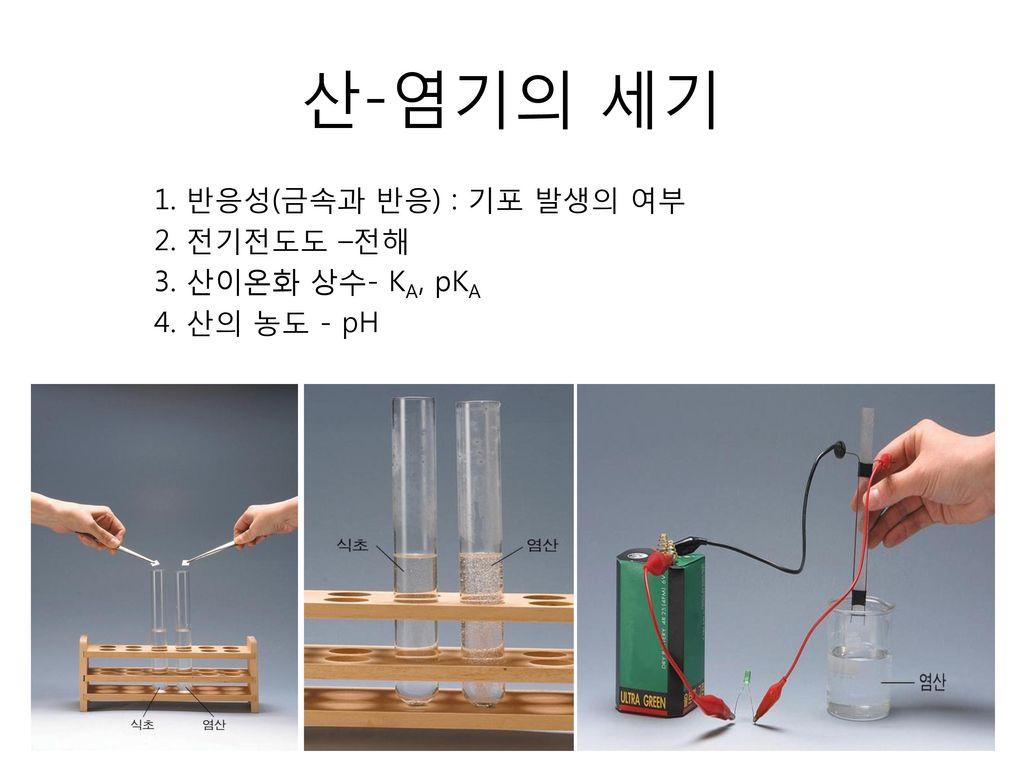 산-염기의 세기 1. 반응성(금속과 반응) : 기포 발생의 여부 2. 전기전도도 –전해 3. 산이온화 상수- KA, pKA