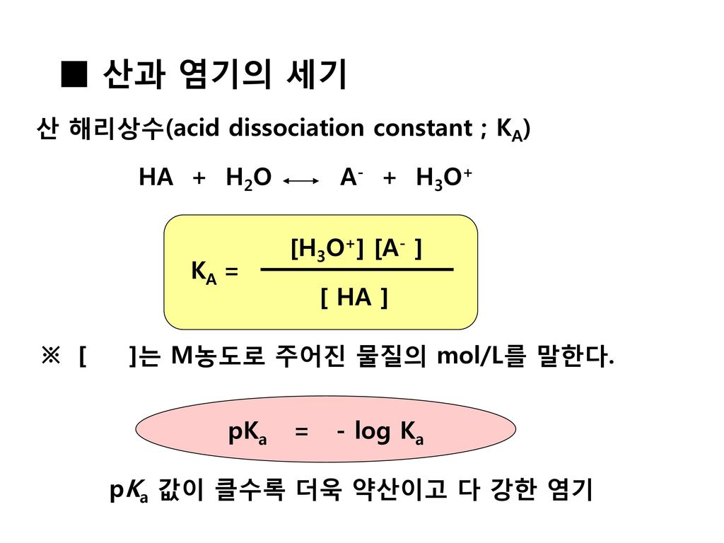 ■ 산과 염기의 세기 산 해리상수(acid dissociation constant ; KA) HA + H2O A- + H3O+