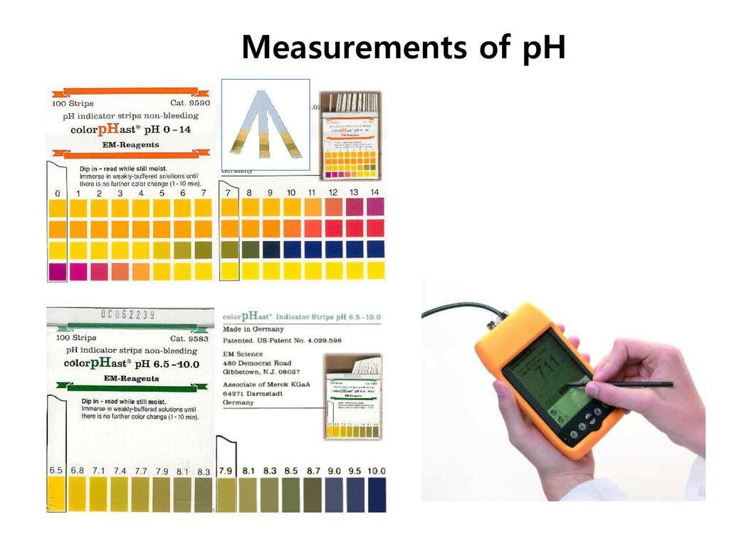 Measurements of pH
