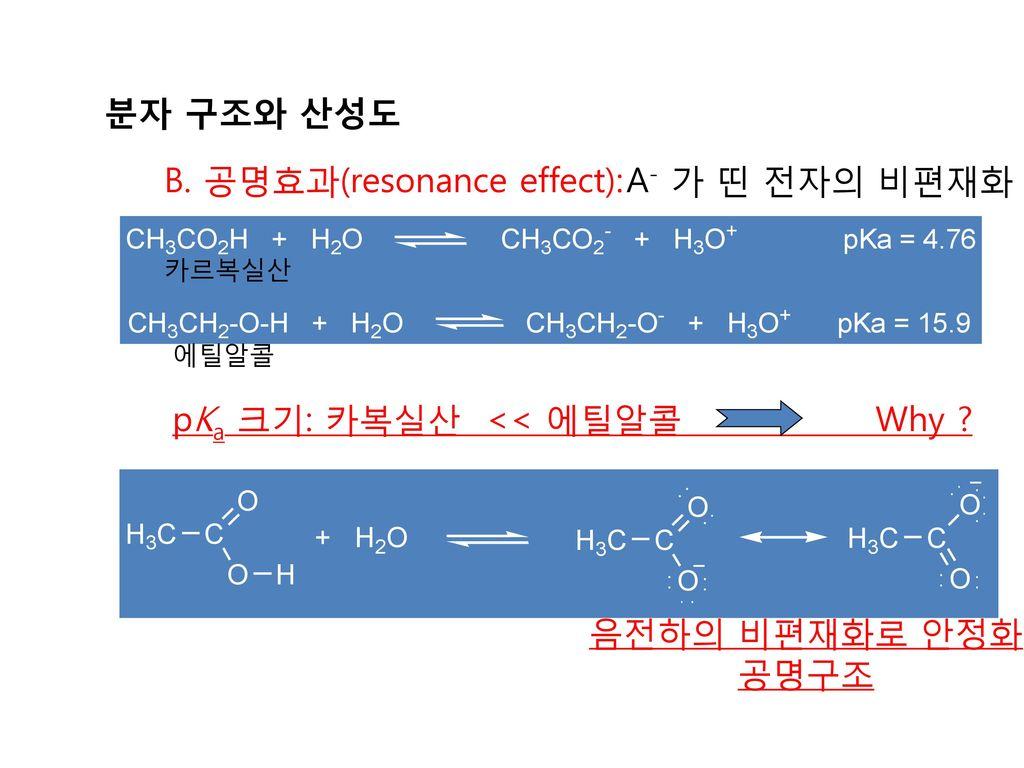 B. 공명효과(resonance effect): A- 가 띤 전자의 비편재화