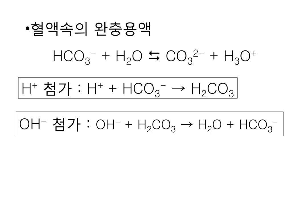 혈액속의 완충용액 HCO3- + H2O  CO32- + H3O+ H+ 첨가 : H+ + HCO3- → H2CO3 OH- 첨가 : OH- + H2CO3 → H2O + HCO3-