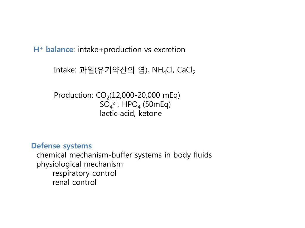 H+ balance: intake+production vs excretion