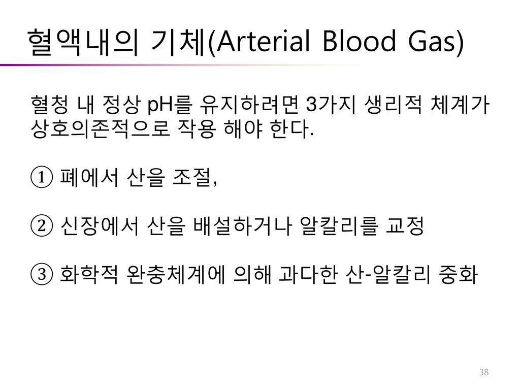 혈액내의 기체(Arterial Blood Gas)