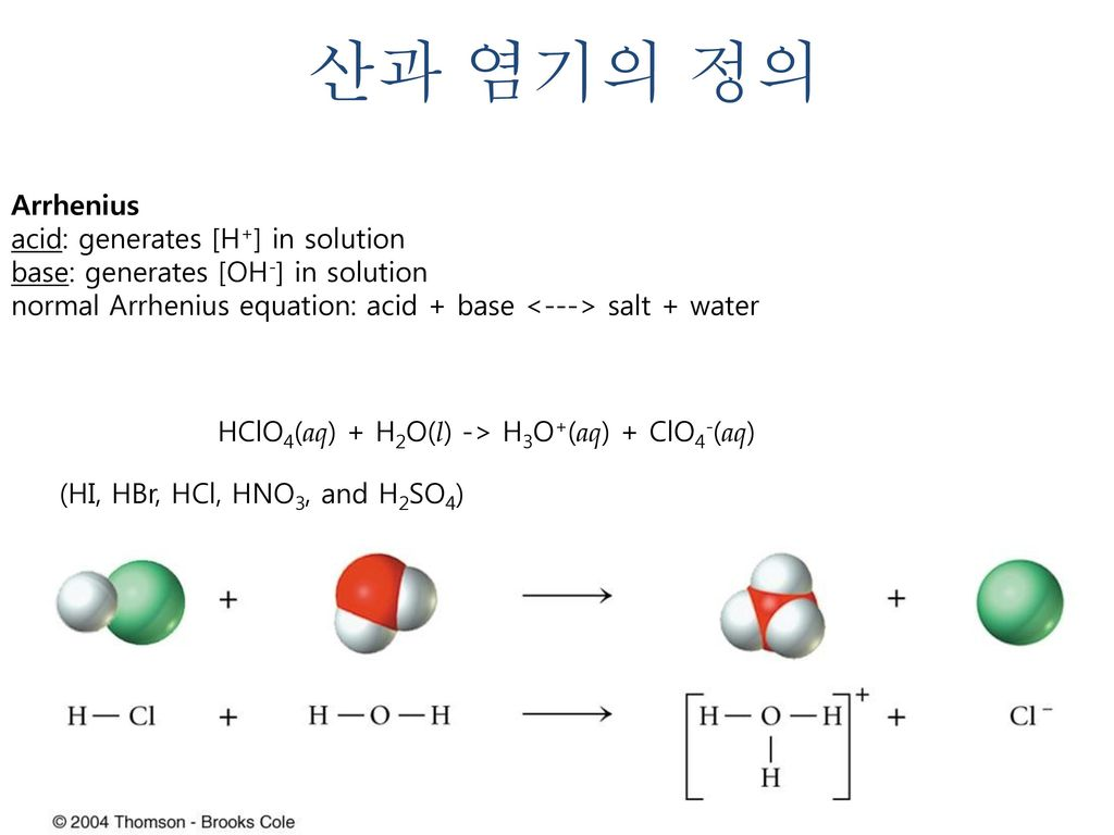 HClO4(aq) + H2O(l) -> H3O+(aq) + ClO4-(aq)