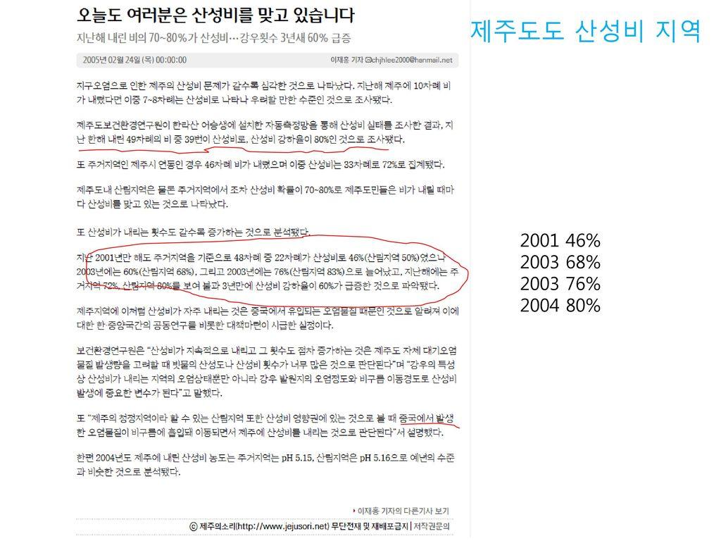 제주도도 산성비 지역 46% 2003 68% 2003 76% 2004 80%