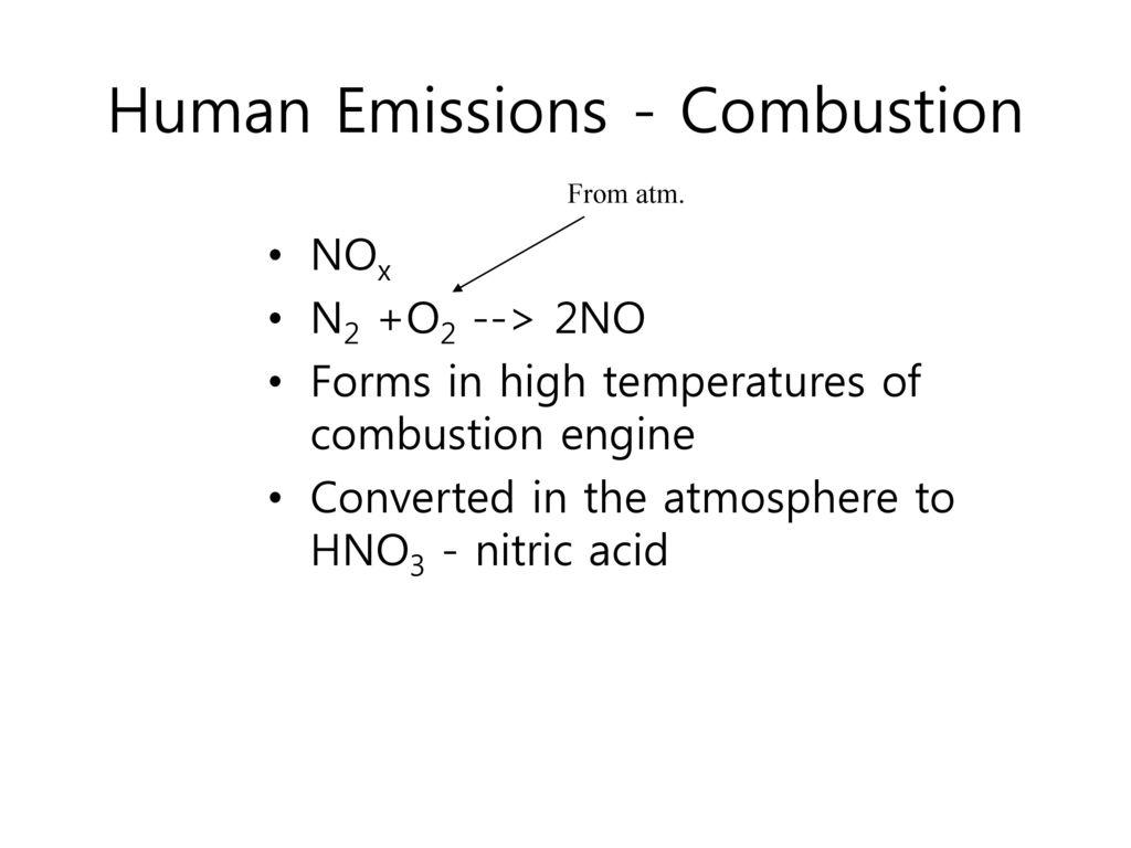 Human Emissions - Combustion