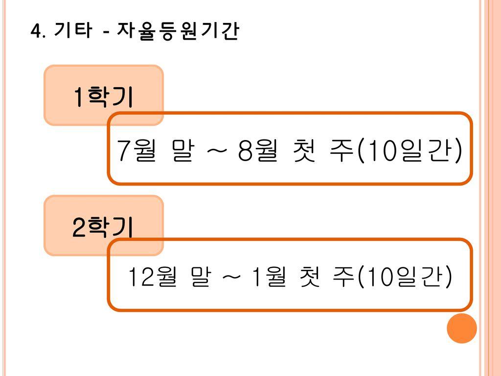 4. 기타 - 자율등원기간 1학기 7월 말 ~ 8월 첫 주(10일간) 2학기 12월 말 ~ 1월 첫 주(10일간)