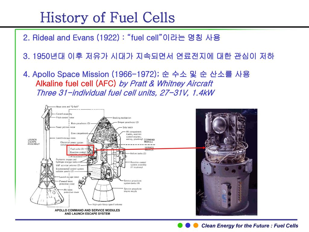 History of Fuel Cells 2. Rideal and Evans (1922) : fuel cell 이라는 명칭 사용 년대 이후 저유가 시대가 지속되면서 연료전지에 대한 관심이 저하.