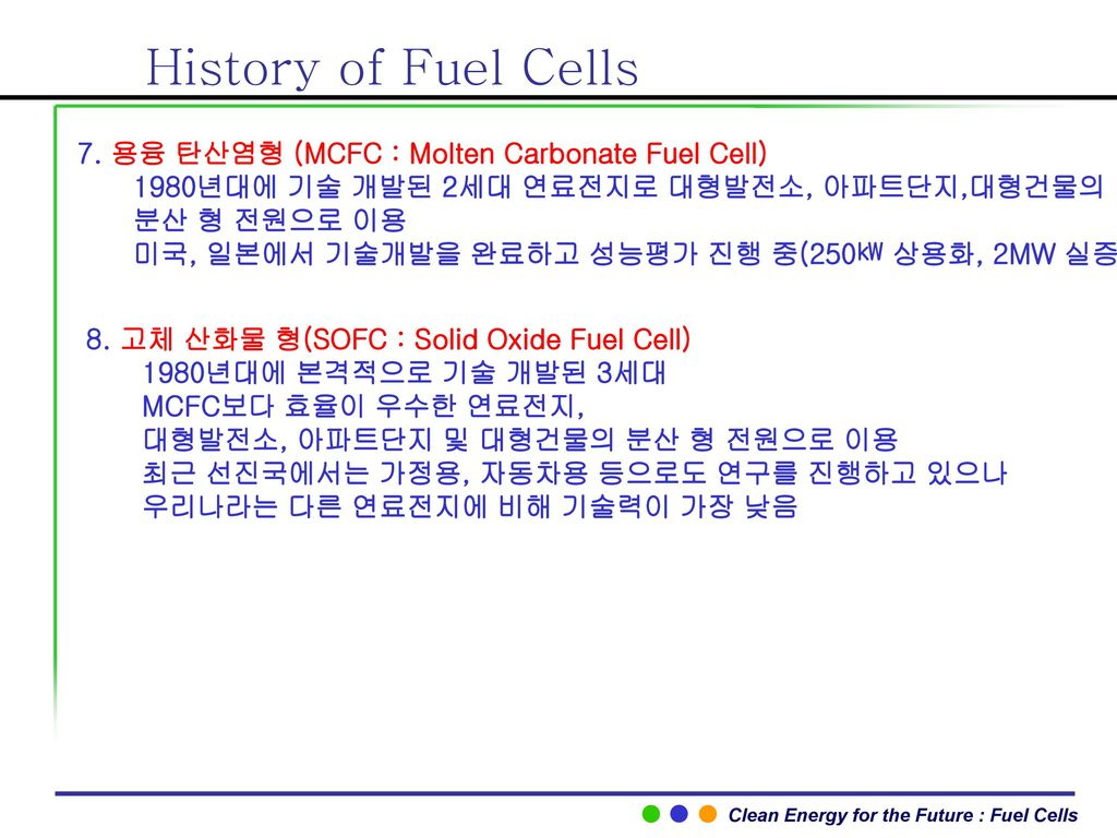 History of Fuel Cells 7. 용융 탄산염형 (MCFC : Molten Carbonate Fuel Cell)