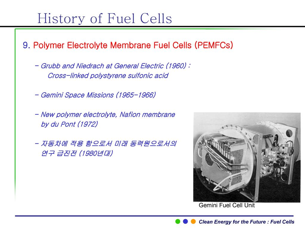 History of Fuel Cells 9. Polymer Electrolyte Membrane Fuel Cells (PEMFCs) - Grubb and Niedrach at General Electric (1960) :