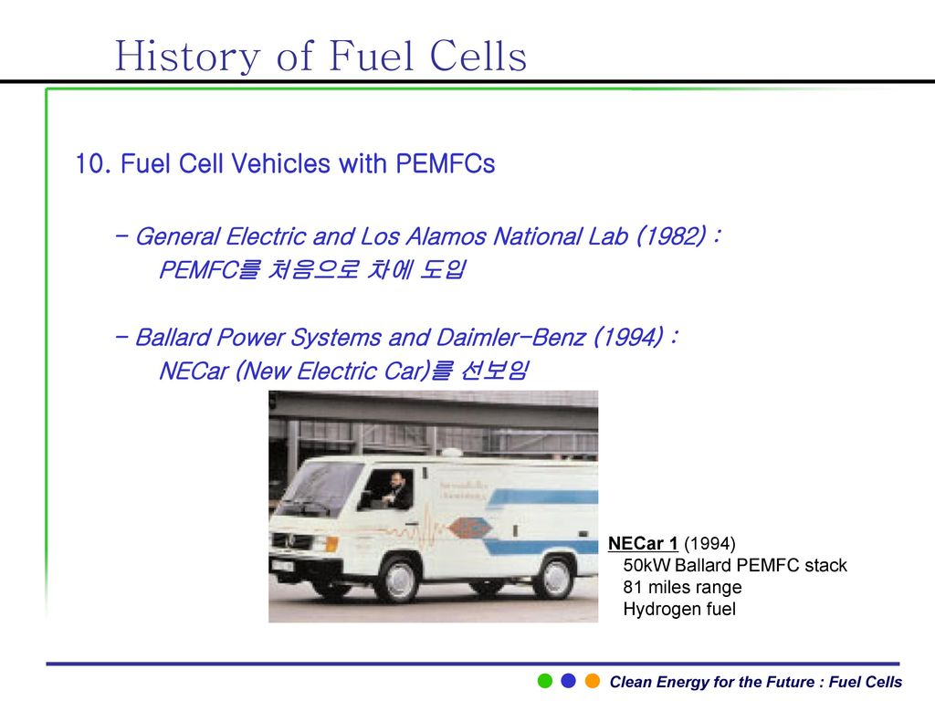 History of Fuel Cells 10. Fuel Cell Vehicles with PEMFCs