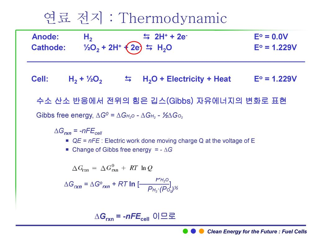 연료 전지 : Thermodynamic Anode: H2  2H+ + 2e- Eo = 0.0V