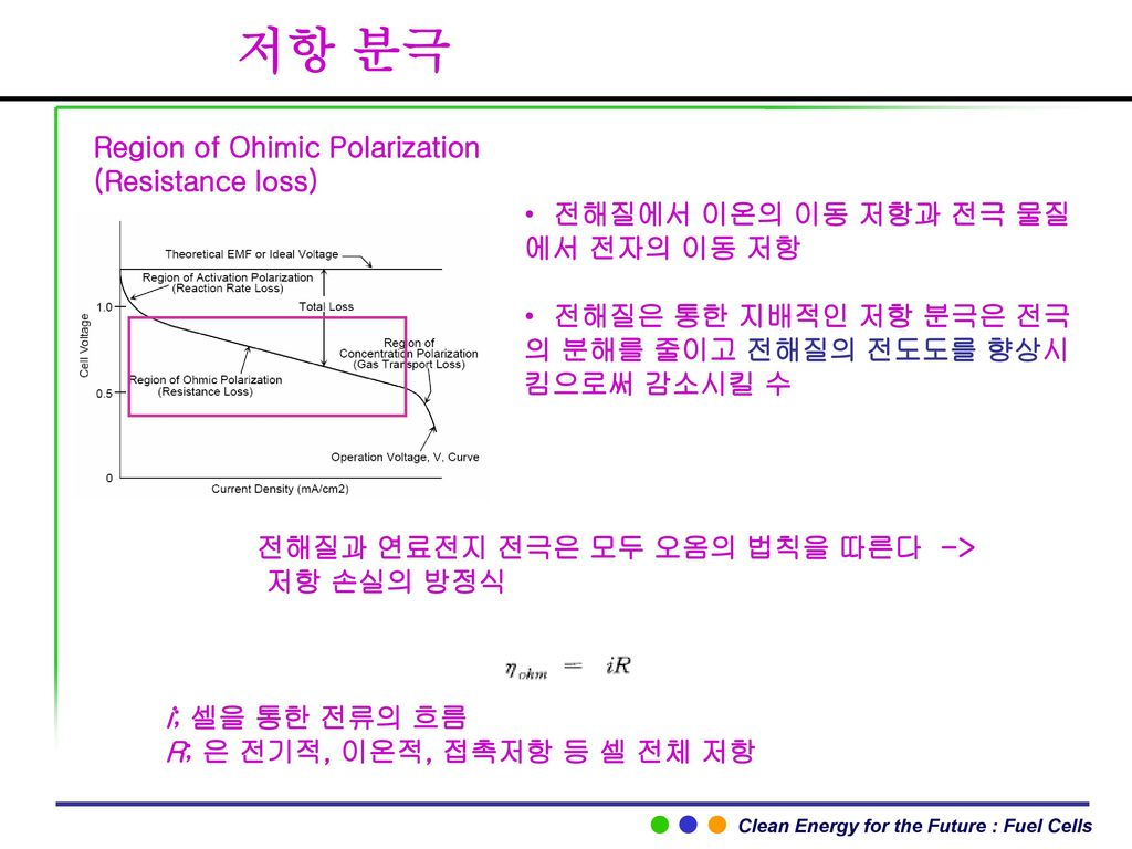 저항 분극 Region of Ohimic Polarization (Resistance loss)