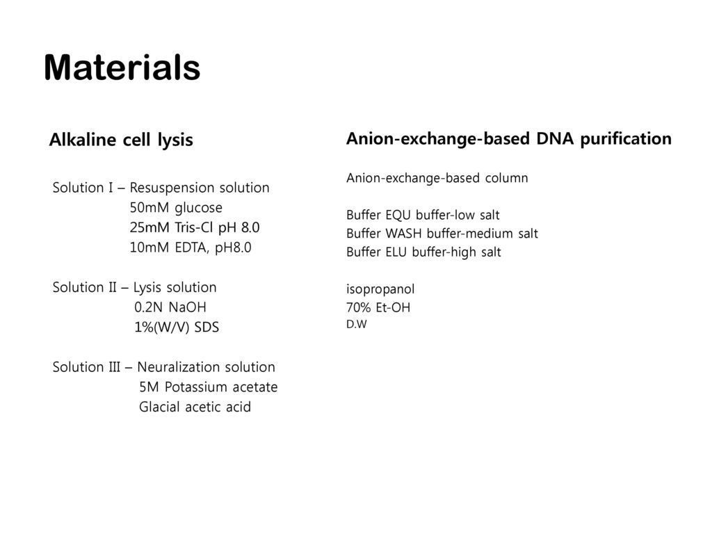 Materials Alkaline cell lysis Anion-exchange-based DNA purification