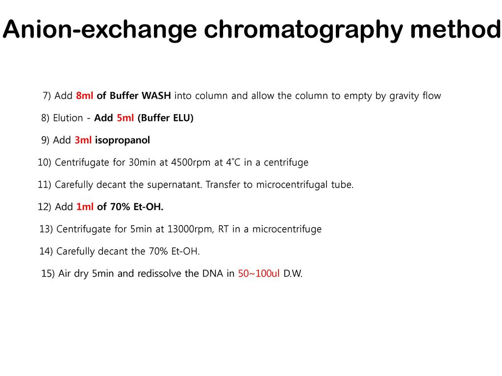 Anion-exchange chromatography method