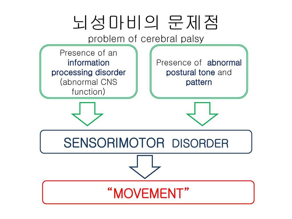 Spastic cerebral palsy baby