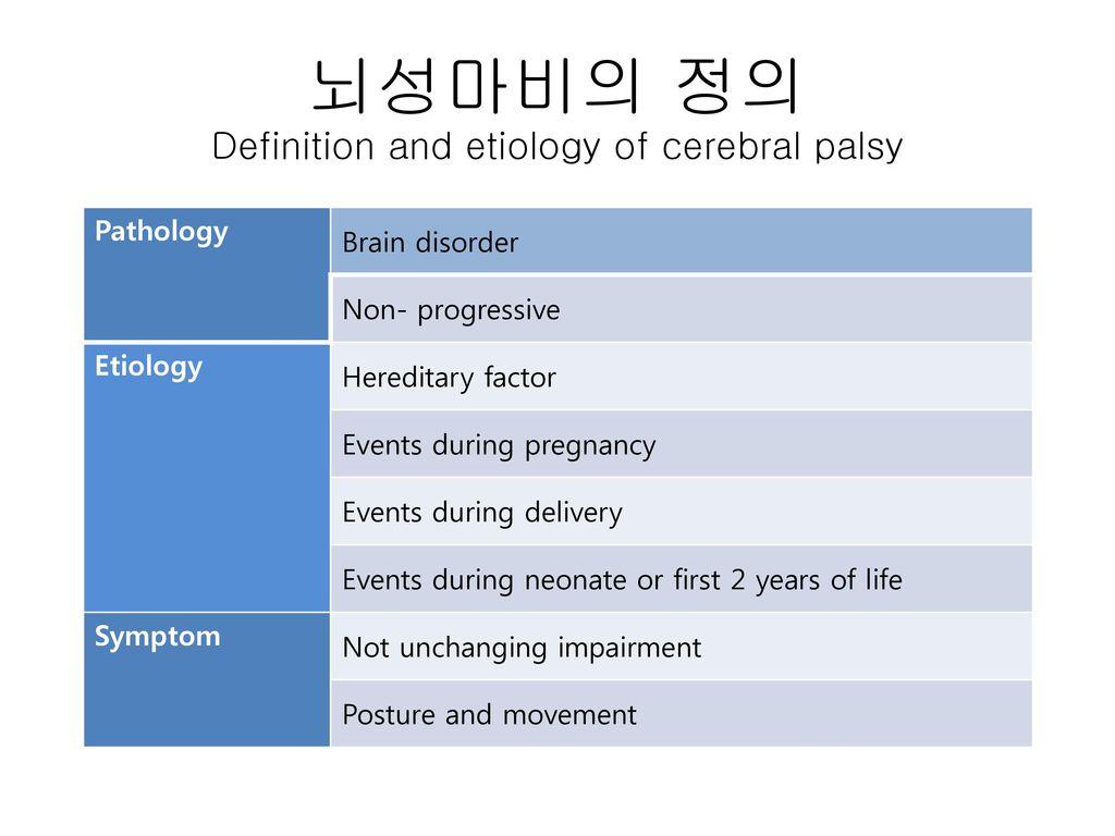 뇌성마비의 정의 Definition and etiology of cerebral palsy