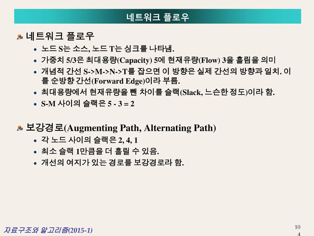 보강경로(Augmenting Path, Alternating Path)