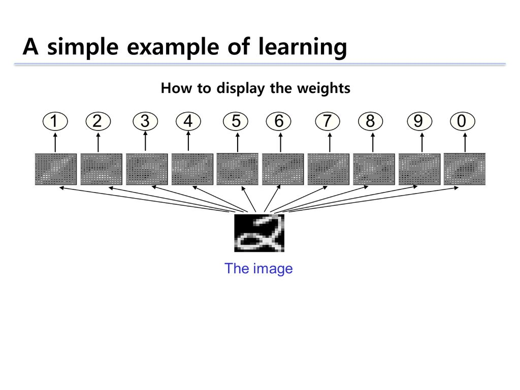 learning dfa from simple examples We have, however, empirically found that dfa's are random dfa's can be approximately learned from sparse uniform examples learning dfa for simple examples.