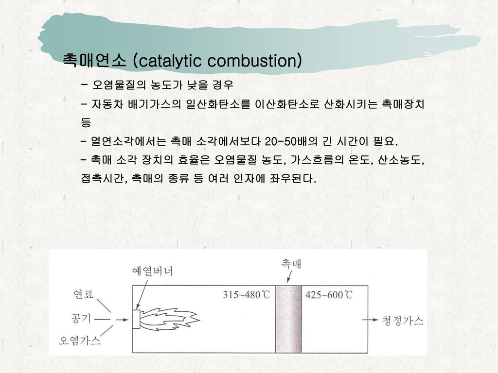 촉매연소 (catalytic combustion)