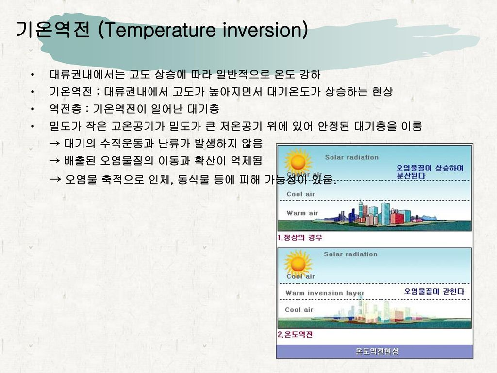 기온역전 (Temperature inversion)