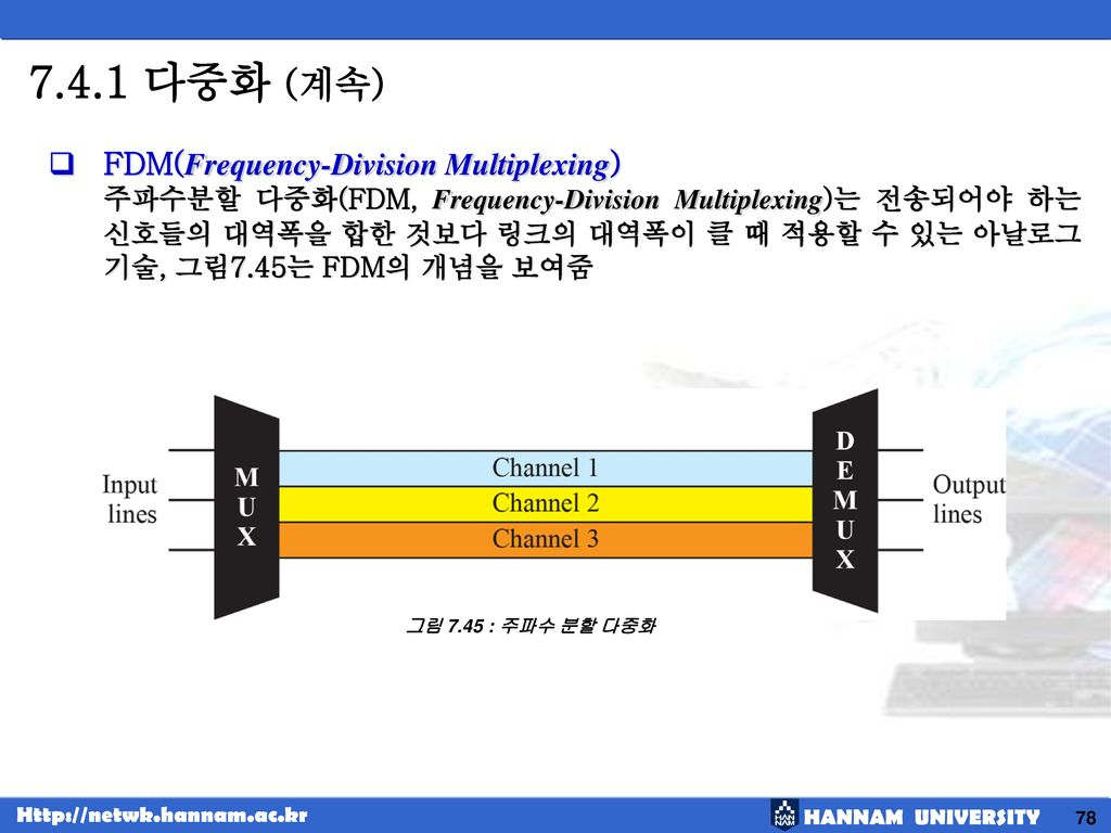 7.4.1 다중화 (계속) FDM(Frequency-Division Multiplexing)