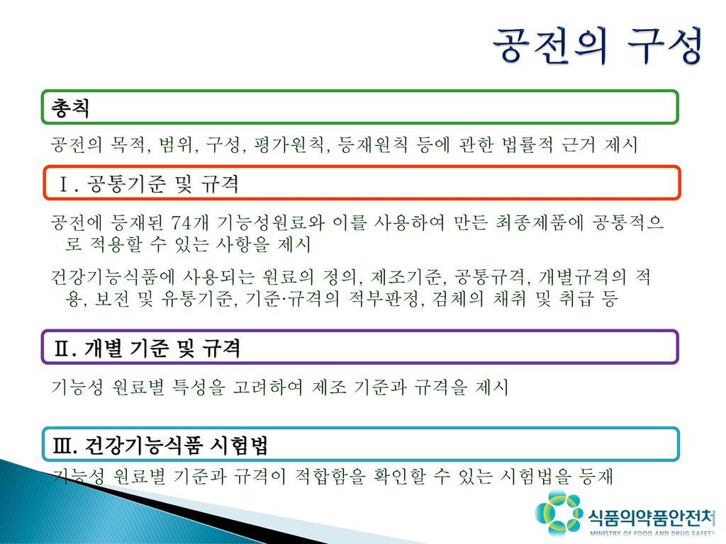 공전의 구성 총칙 Ⅰ. 공통기준 및 규격 Ⅱ. 개별 기준 및 규격 Ⅲ. 건강기능식품 시험법