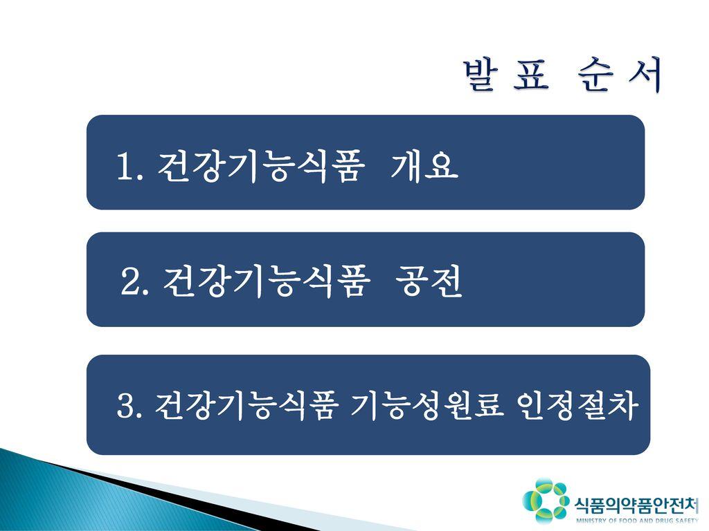 발 표 순 서 1. 건강기능식품 개요 2. 건강기능식품 공전 3. 건강기능식품 기능성원료 인정절차