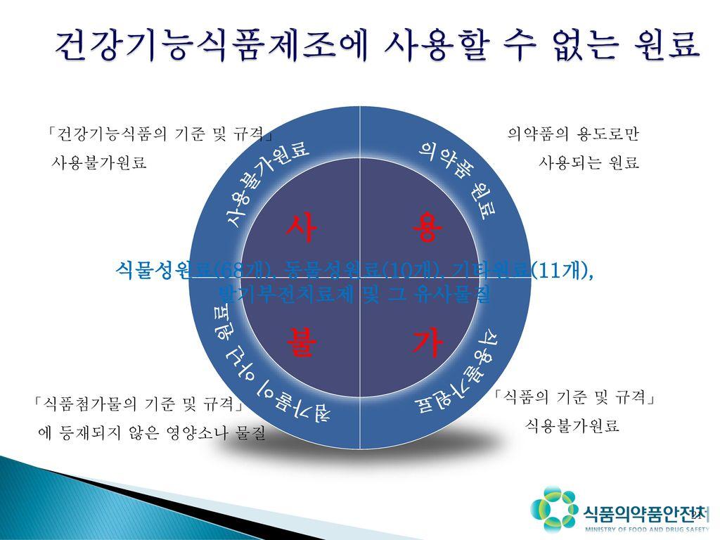 식물성원료(68개), 동물성원료(10개), 기타원료(11개),