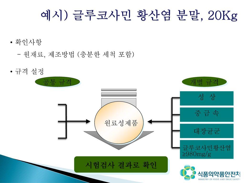 예시) 글루코사민 황산염 분말, 20Kg 시험검사 결과로 확인 확인사항 - 원재료, 제조방법 (충분한 세척 포함) 규격 설정